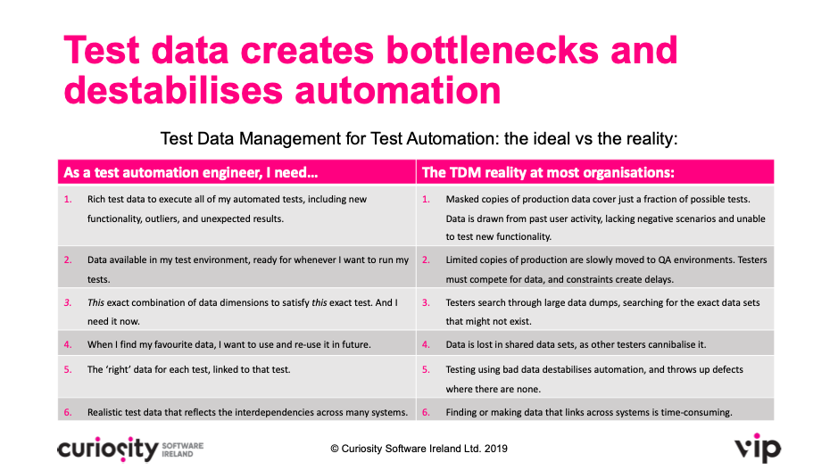 barrier to successful automation test data