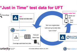 Data Driven Testing for Micro Focus UFT - Unified Functional Testing